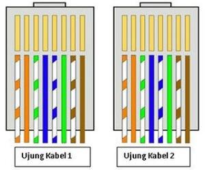 kabel-straight